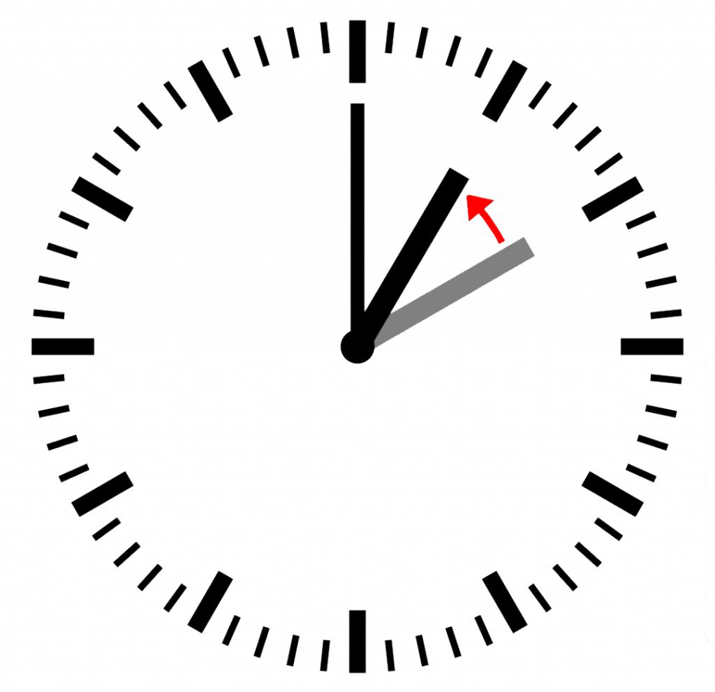 שעון חורף